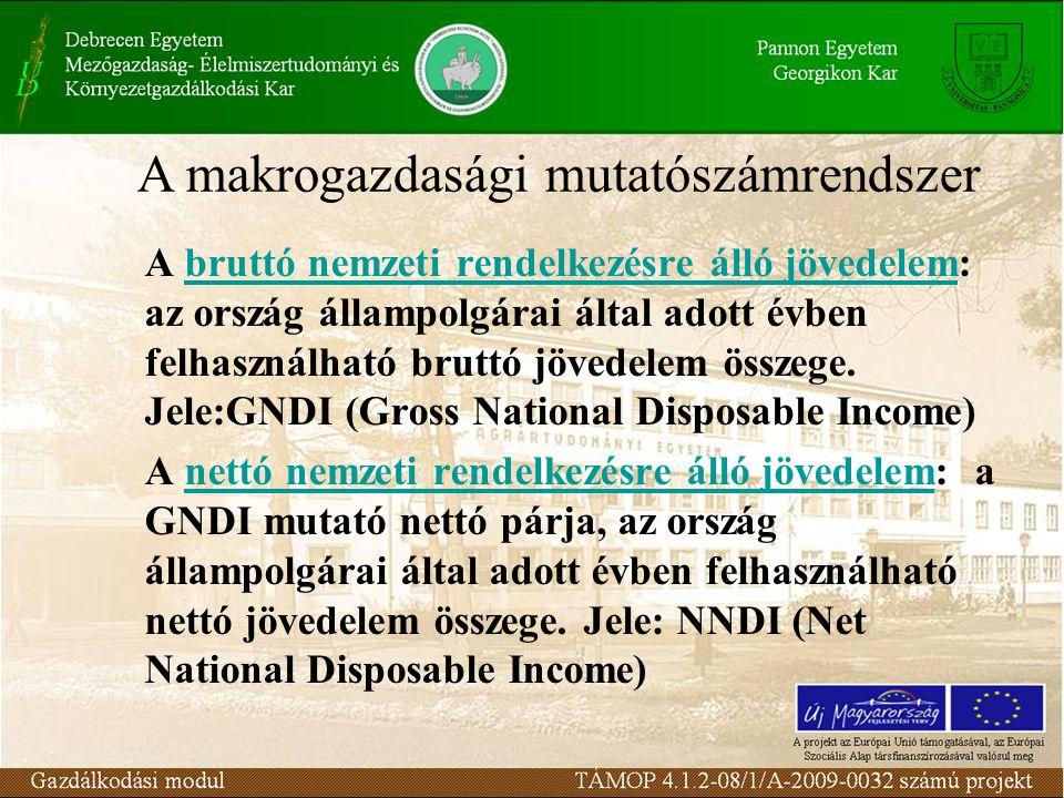 A bruttó nemzeti rendelkezésre álló jövedelem: az ország állampolgárai által adott évben felhasználható bruttó jövedelem összege.