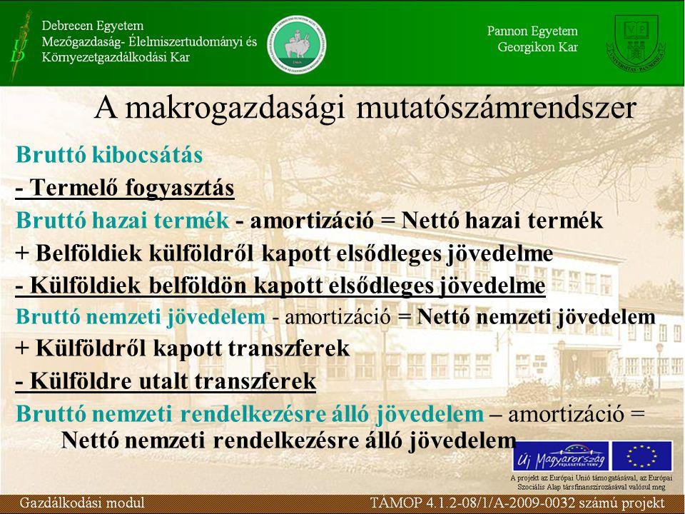 Bruttó kibocsátás - Termelő fogyasztás Bruttó hazai termék - amortizáció = Nettó hazai termék + Belföldiek külföldről kapott elsődleges jövedelme - Külföldiek belföldön kapott elsődleges jövedelme Bruttó nemzeti jövedelem - amortizáció = Nettó nemzeti jövedelem + Külföldről kapott transzferek - Külföldre utalt transzferek Bruttó nemzeti rendelkezésre álló jövedelem – amortizáció = Nettó nemzeti rendelkezésre álló jövedelem A makrogazdasági mutatószámrendszer