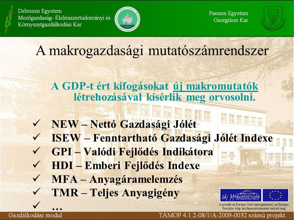 A GDP-t ért kifogásokat új makromutatók létrehozásával kísérlik meg orvosolni.