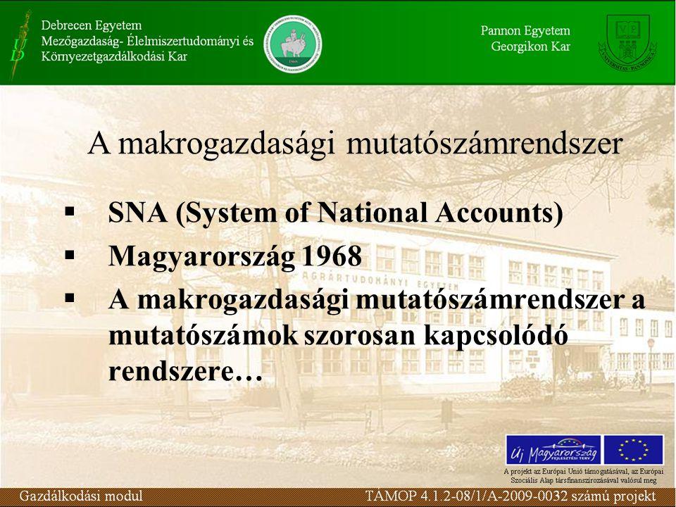  SNA (System of National Accounts)  Magyarország 1968  A makrogazdasági mutatószámrendszer a mutatószámok szorosan kapcsolódó rendszere… A makrogazdasági mutatószámrendszer