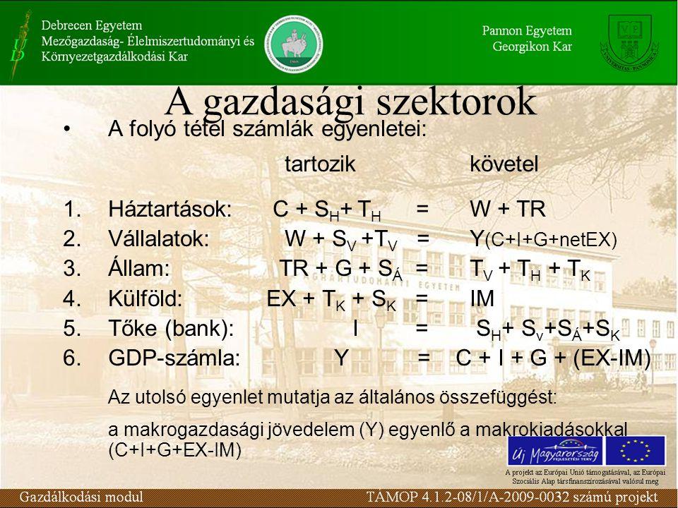 A folyó tétel számlák egyenletei: tartozikkövetel 1.Háztartások: C + S H + T H = W + TR 2.Vállalatok: W + S V +T V = Y (C+I+G+netEX) 3.Állam: TR + G + S Á = T V + T H + T K 4.Külföld: EX + T K + S K = IM 5.Tőke (bank): I = S H + S v +S Á +S K 6.GDP-számla: Y = C + I + G + (EX-IM) Az utolsó egyenlet mutatja az általános összefüggést: a makrogazdasági jövedelem (Y) egyenlő a makrokiadásokkal (C+I+G+EX-IM) A gazdasági szektorok