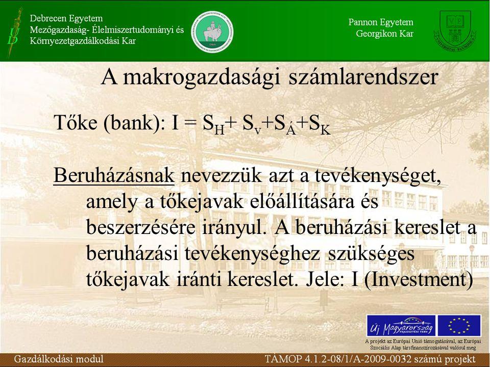 Tőke (bank): I = S H + S v +S Á +S K Beruházásnak nevezzük azt a tevékenységet, amely a tőkejavak előállítására és beszerzésére irányul.