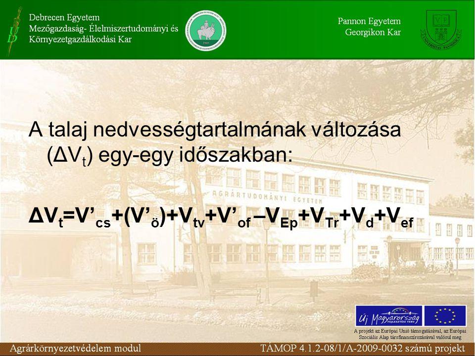 A talaj nedvességtartalmának változása (ΔV t ) egy-egy időszakban: ΔV t =V' cs +(V' ö )+V tv +V' of –V Ep +V Tr +V d +V ef