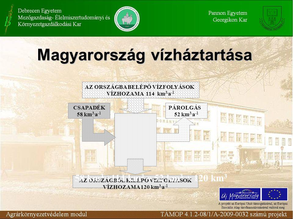 Magyarország vízháztartása AZ ORSZÁGBÓL KILÉPŐ VIZFOLYÁSOK VÍZHOZAMA 120 km 3.