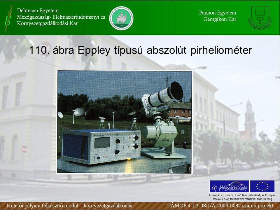 110. ábra Eppley típusú abszolút pirheliométer