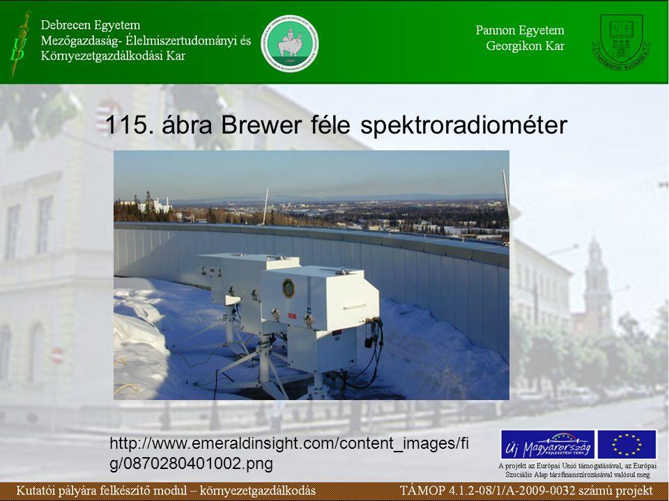 115. ábra Brewer féle spektroradiométer http://www.emeraldinsight.com/content_images/fi g/0870280401002.png