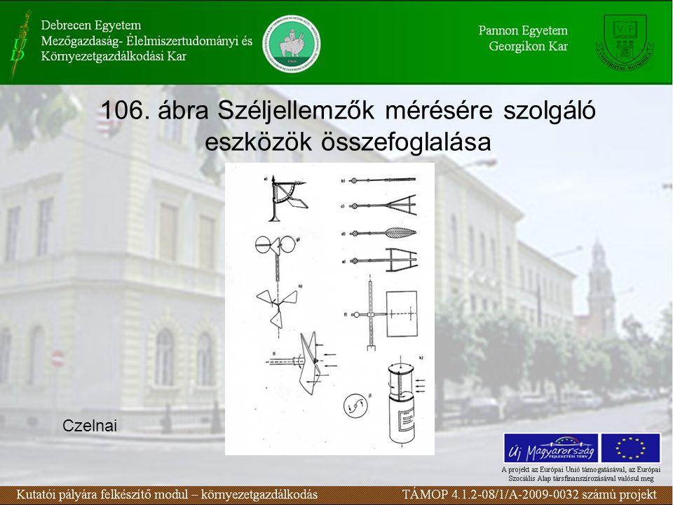 107. ábra Kézi kanalas szélmérő digitális kijelzővel anemometer-helmer.de/