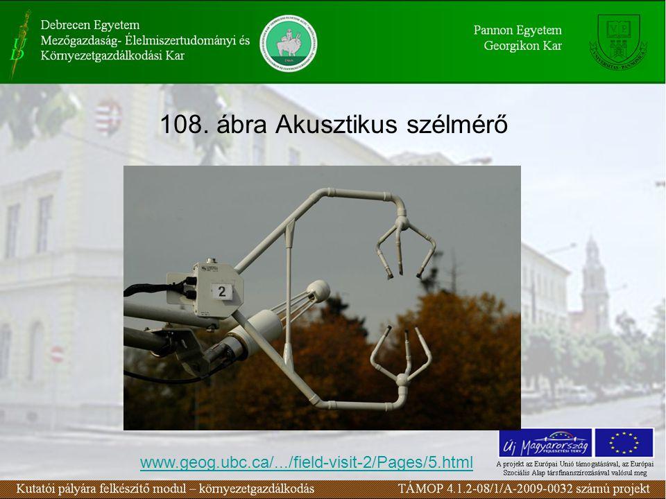 108. ábra Akusztikus szélmérő www.geog.ubc.ca/.../field-visit-2/Pages/5.html