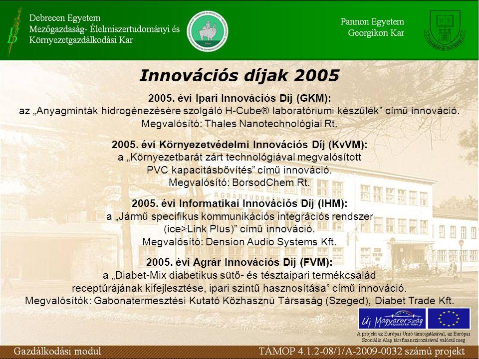 """Innovációs díjak 2005 2005. évi Ipari Innovációs Díj (GKM): az """"Anyagminták hidrogénezésére szolgáló H-Cube® laboratóriumi készülék"""" című innováció. M"""