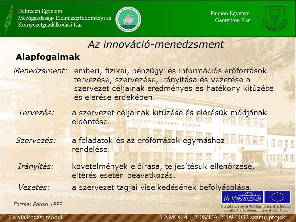 Az innováció-menedzsment Alapfogalmak emberi, fizikai, pénzügyi és információs erőforrások tervezése, szervezése, irányítása és vezetése a szervezet c