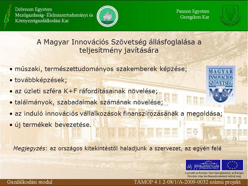 A Magyar Innovációs Szövetség állásfoglalása a teljesítmény javítására műszaki, természettudományos szakemberek képzése; továbbképzések; az üzleti szféra K+F ráfordításainak növelése; találmányok, szabadalmak számának növelése; az induló innovációs vállalkozások finanszírozásának a megoldása; új termékek bevezetése.