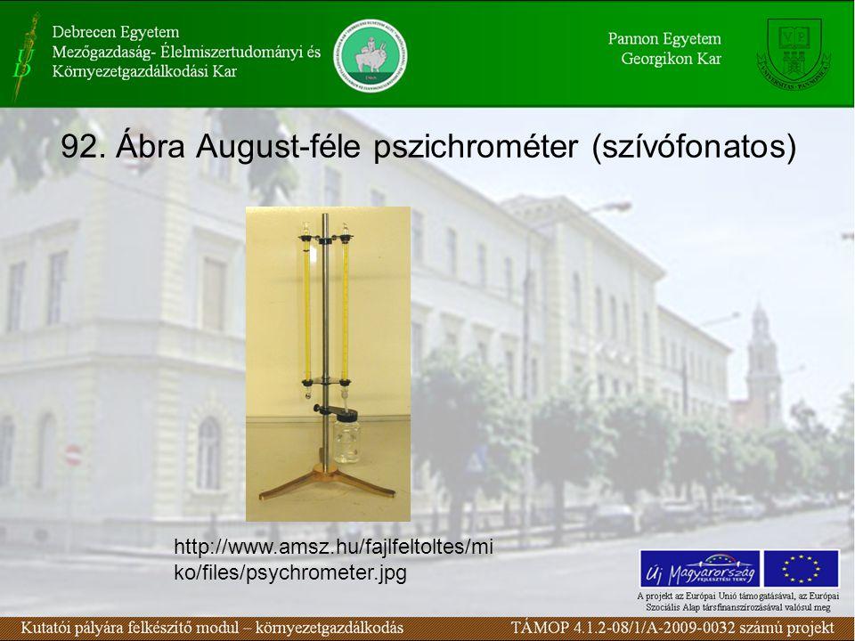 92. Ábra August-féle pszichrométer (szívófonatos) http://www.amsz.hu/fajlfeltoltes/mi ko/files/psychrometer.jpg