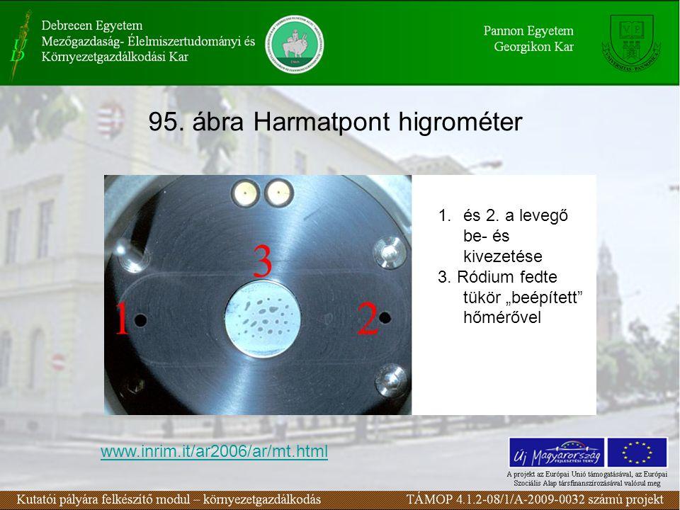 """95. ábra Harmatpont higrométer 1.és 2. a levegő be- és kivezetése 3. Ródium fedte tükör """"beépített"""" hőmérővel www.inrim.it/ar2006/ar/mt.html"""