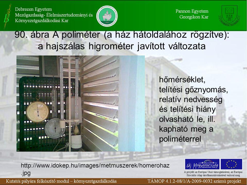90. ábra A poliméter (a ház hátoldalához rögzítve): a hajszálas higrométer javított változata hőmérséklet, telítési gőznyomás, relatív nedvesség és te