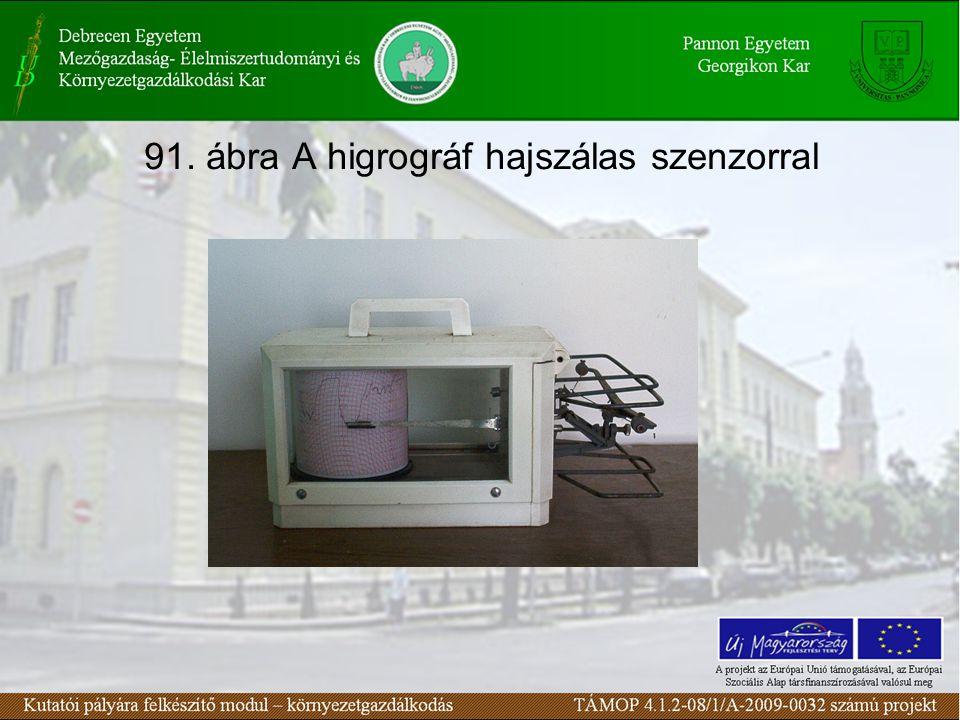 91. ábra A higrográf hajszálas szenzorral