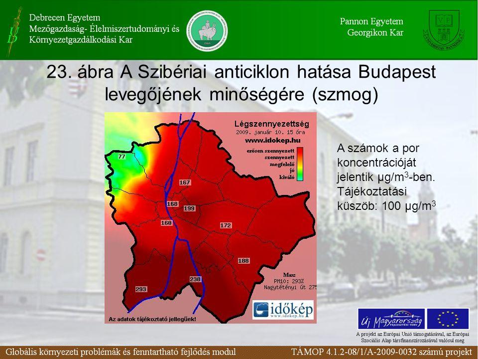 23. ábra A Szibériai anticiklon hatása Budapest levegőjének minőségére (szmog) A számok a por koncentrációját jelentik μg/m 3 -ben. Tájékoztatási küsz