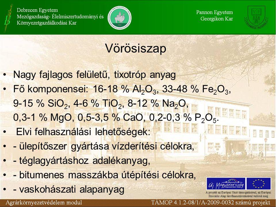 Vörösiszap Nagy fajlagos felületű, tixotróp anyag Fő komponensei: 16-18 % Al 2 O 3, 33-48 % Fe 2 O 3, 9-15 % SiO 2, 4-6 % TiO 2, 8-12 % Na 2 O, 0,3-1 % MgO, 0,5-3,5 % CaO, 0,2-0,3 % P 2 O 5.