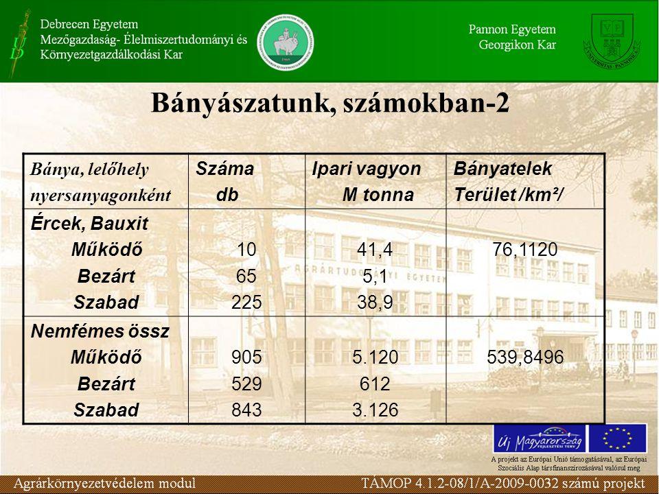 Homokbányák rekultivációjára alkalmas fafajok Akác Nyár Erdei fenyő