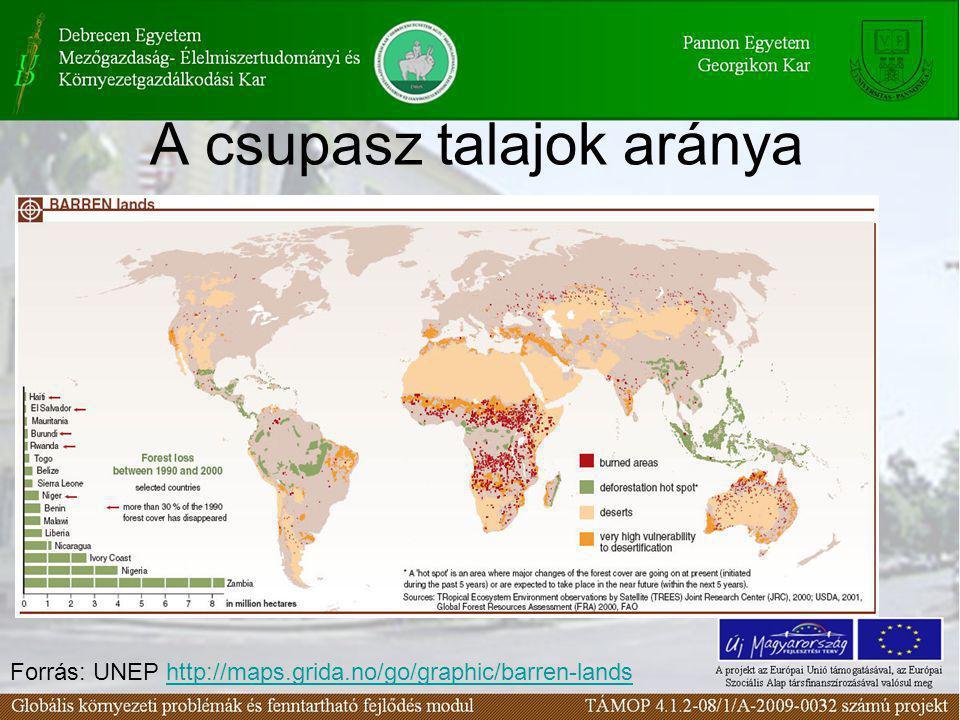A csupasz talajok aránya Forrás: UNEP http://maps.grida.no/go/graphic/barren-landshttp://maps.grida.no/go/graphic/barren-lands
