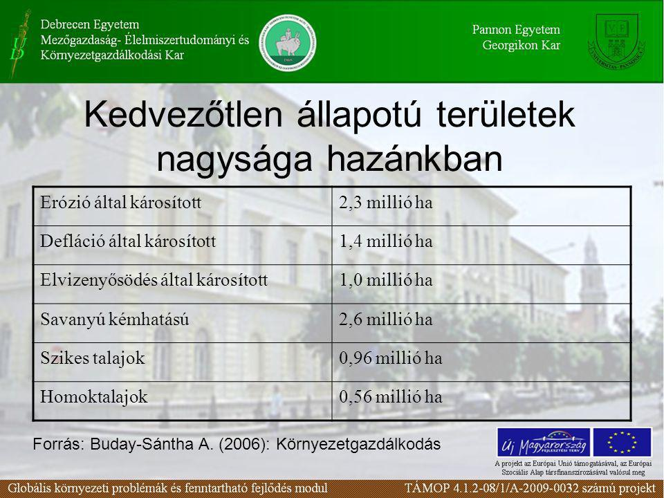 Kedvezőtlen állapotú területek nagysága hazánkban Erózió által károsított2,3 millió ha Defláció által károsított1,4 millió ha Elvizenyősödés által kár