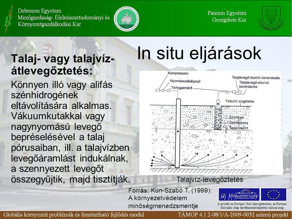 In situ eljárások Talaj- vagy talajvíz- átlevegőztetés: Könnyen illó vagy alifás szénhidrogének eltávolítására alkalmas. Vákuumkutakkal vagy nagynyomá