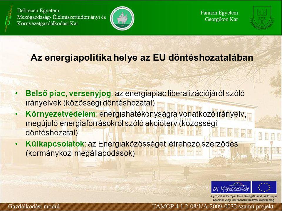 Belső piac, versenyjog: az energiapiac liberalizációjáról szóló irányelvek (közösségi döntéshozatal) Környezetvédelem: energiahatékonyságra vonatkozó irányelv, megújuló energiaforrásokról szóló akcióterv (közösségi döntéshozatal) Külkapcsolatok: az Energiaközösséget létrehozó szerződés (kormányközi megállapodások) Az energiapolitika helye az EU döntéshozatalában