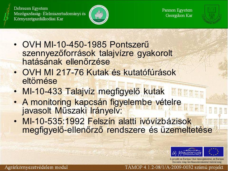 OVH MI-10-450-1985 Pontszerű szennyezőforrások talajvízre gyakorolt hatásának ellenőrzése OVH MI 217-76 Kutak és kutatófúrások eltömése MI-10-433 Talajvíz megfigyelő kutak A monitoring kapcsán figyelembe vételre javasolt Műszaki Irányelv: MI-10-535:1992 Felszín alatti ivóvízbázisok megfigyelő-ellenőrző rendszere és üzemeltetése