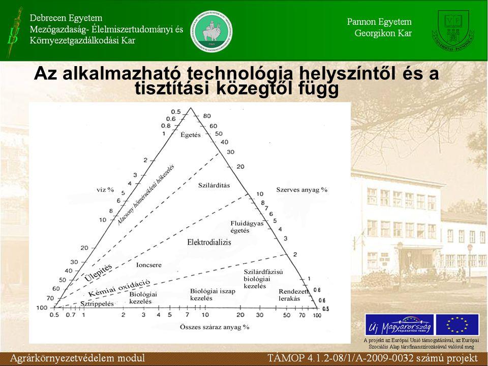 Az alkalmazható technológia helyszíntől és a tisztítási közegtől függ