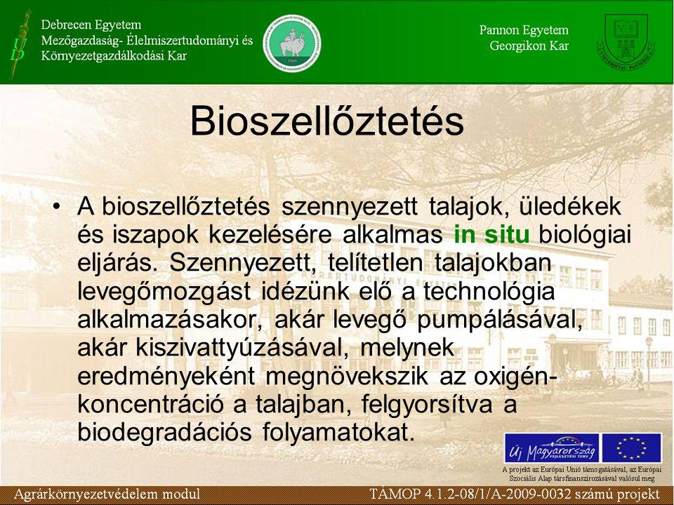 A bioszellőztetés szennyezett talajok, üledékek és iszapok kezelésére alkalmas in situ biológiai eljárás. Szennyezett, telítetlen talajokban levegőmoz