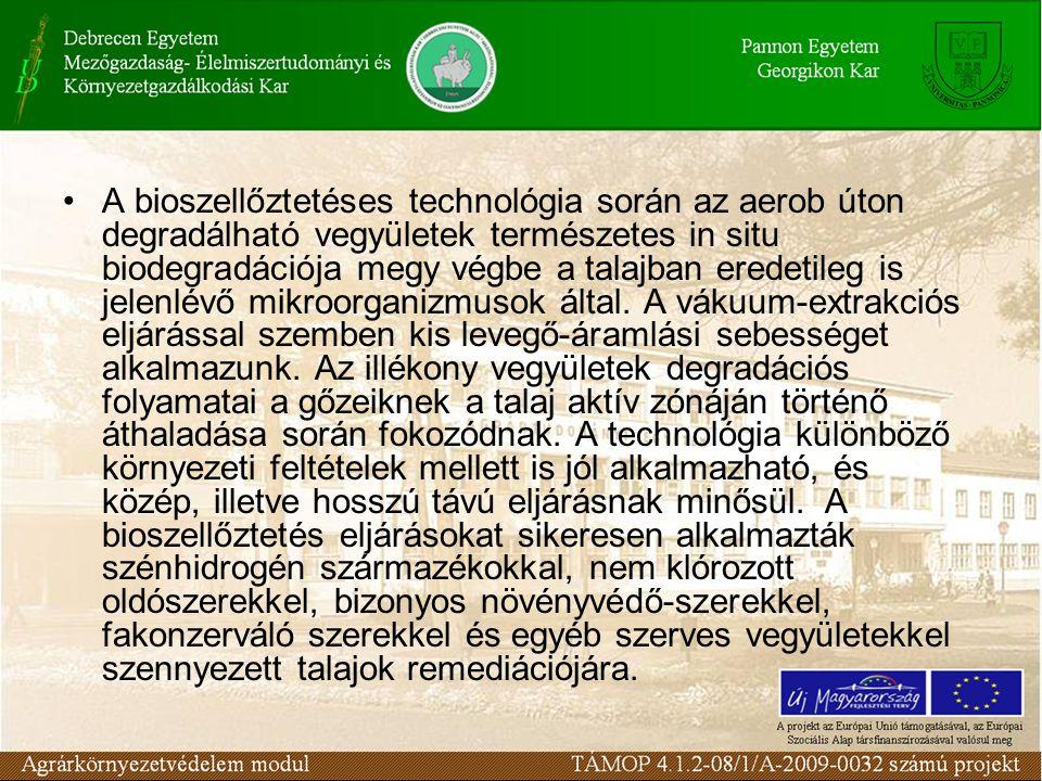 A bioszellőztetéses technológia során az aerob úton degradálható vegyületek természetes in situ biodegradációja megy végbe a talajban eredetileg is je