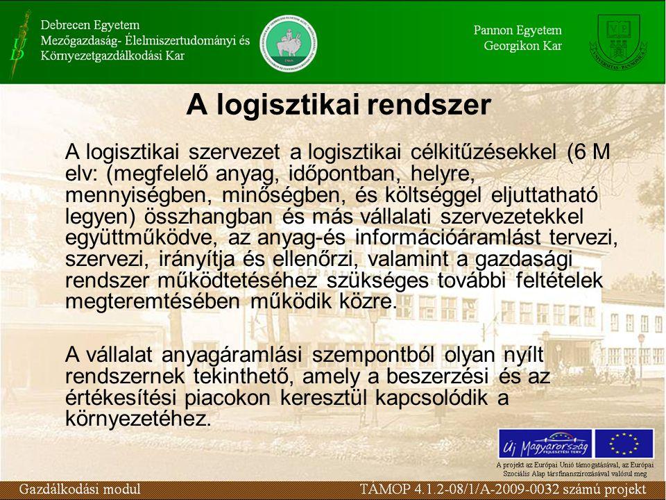 A logisztikai rendszer A logisztikai szervezet a logisztikai célkitűzésekkel (6 M elv: (megfelelő anyag, időpontban, helyre, mennyiségben, minőségben,