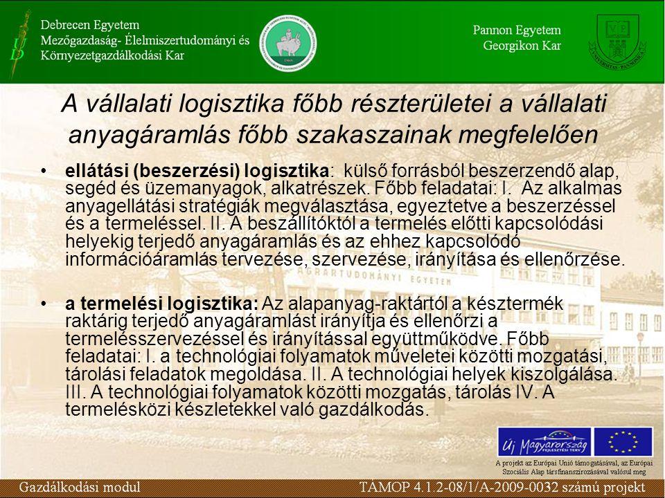 A vállalati logisztika főbb részterületei a vállalati anyagáramlás főbb szakaszainak megfelelően ellátási (beszerzési) logisztika: külső forrásból beszerzendő alap, segéd és üzemanyagok, alkatrészek.