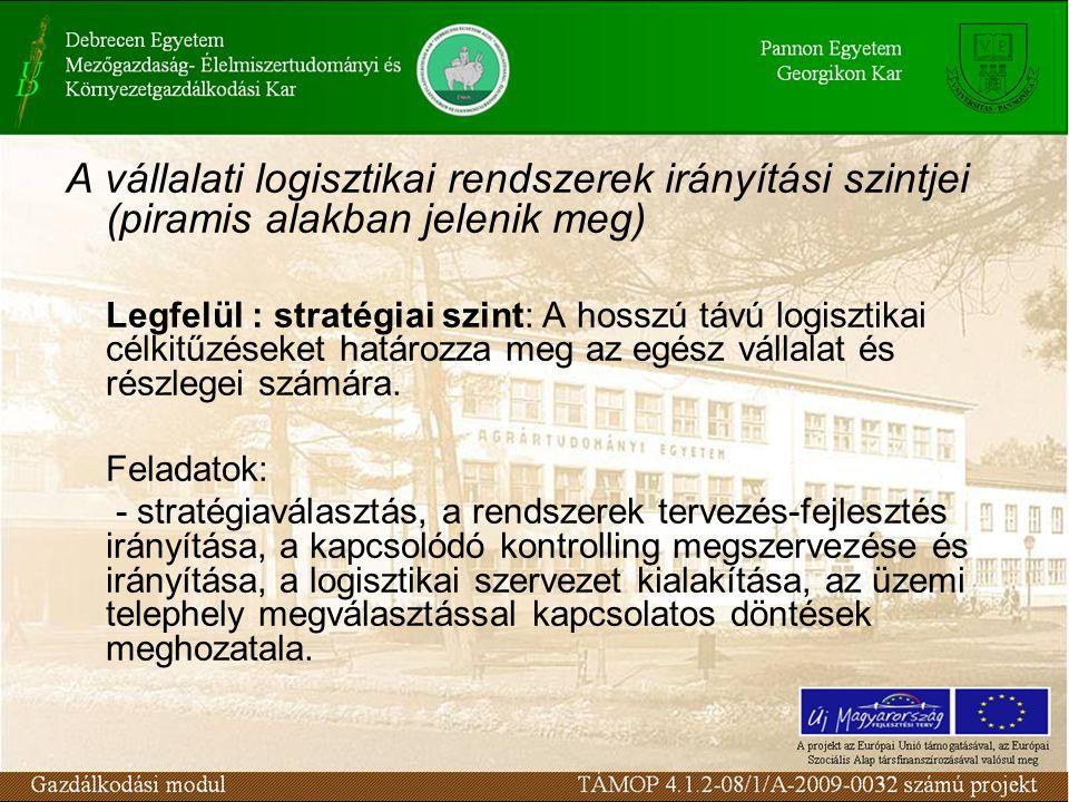 A vállalati logisztikai rendszerek irányítási szintjei (piramis alakban jelenik meg) Legfelül : stratégiai szint: A hosszú távú logisztikai célkitűzés