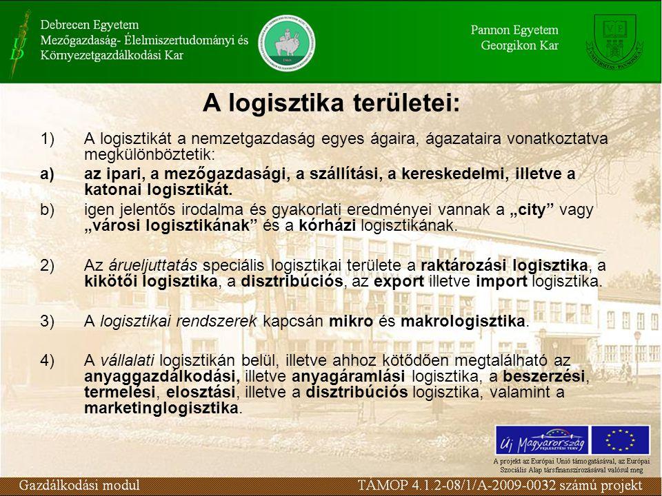 A logisztika területei: 1) A logisztikát a nemzetgazdaság egyes ágaira, ágazataira vonatkoztatva megkülönböztetik: a) az ipari, a mezőgazdasági, a szállítási, a kereskedelmi, illetve a katonai logisztikát.