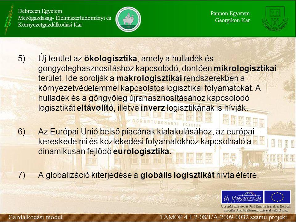 5) Új terület az ökologisztika, amely a hulladék és göngyöleghasznosításhoz kapcsolódó, döntően mikrologisztikai terület. Ide sorolják a makrologiszti