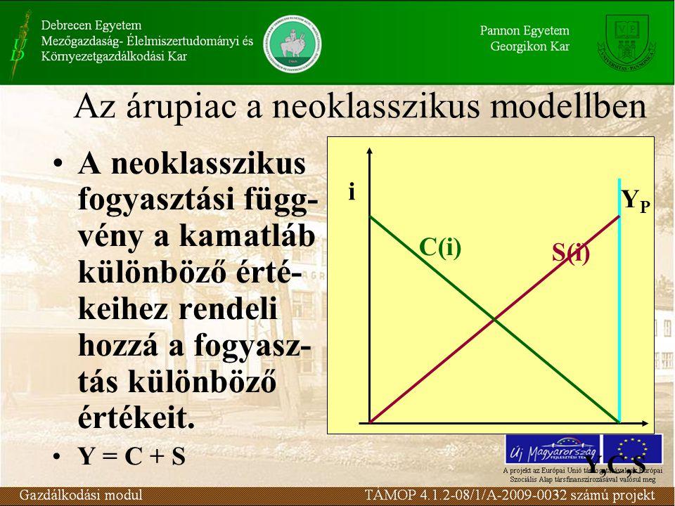 Az árupiac a neoklasszikus modellben A beruházási kereslet a kamatláb monoton csökkenő függvénye.