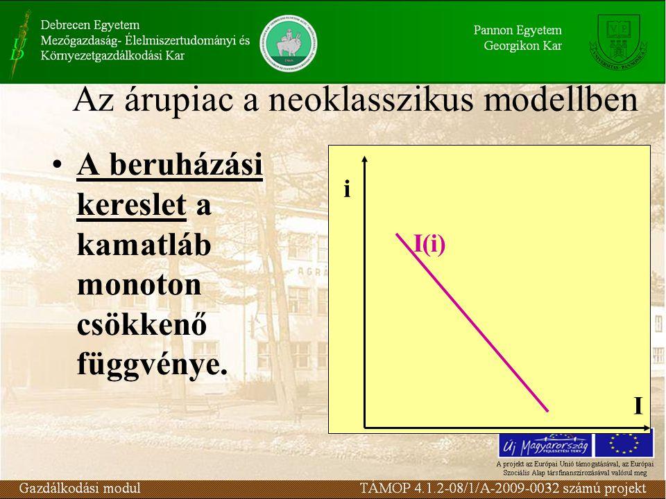 Az árupiac a neoklasszikus modellben A kormányzati adóztatás hatására csökken a rendelkezésre álló jövedelem.
