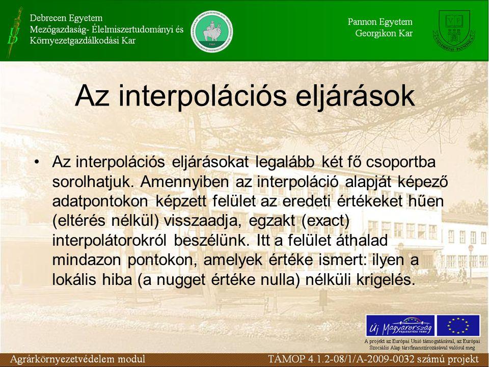 Az interpolációs eljárásokat legalább két fő csoportba sorolhatjuk.
