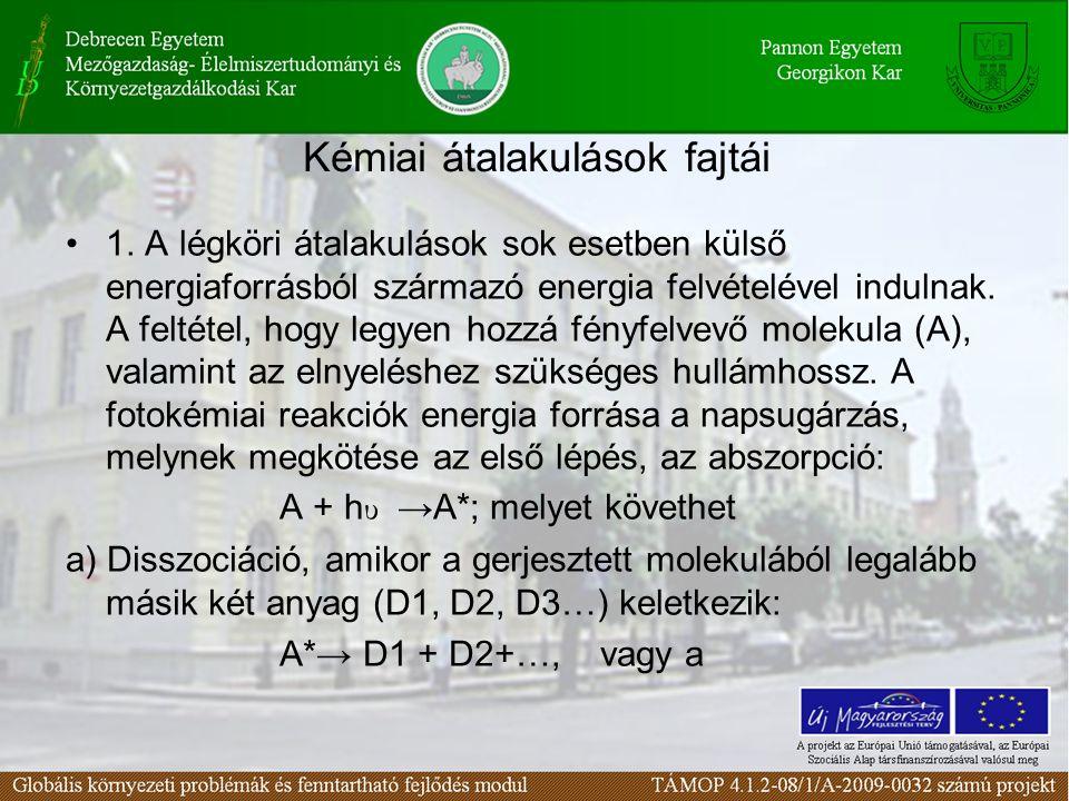 Kémiai átalakulások fajtái 1. A légköri átalakulások sok esetben külső energiaforrásból származó energia felvételével indulnak. A feltétel, hogy legye