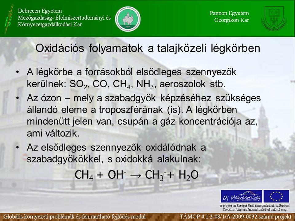 Oxidációs folyamatok a talajközeli légkörben A légkörbe a forrásokból elsődleges szennyezők kerülnek: SO 2, CO, CH 4, NH 3, aeroszolok stb. Az ózon –