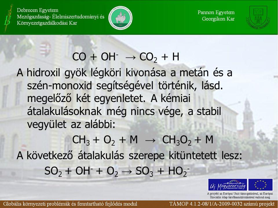 CO + OH - → CO 2 + H A hidroxil gyök légköri kivonása a metán és a szén-monoxid segítségével történik, lásd. megelőző két egyenletet. A kémiai átalaku