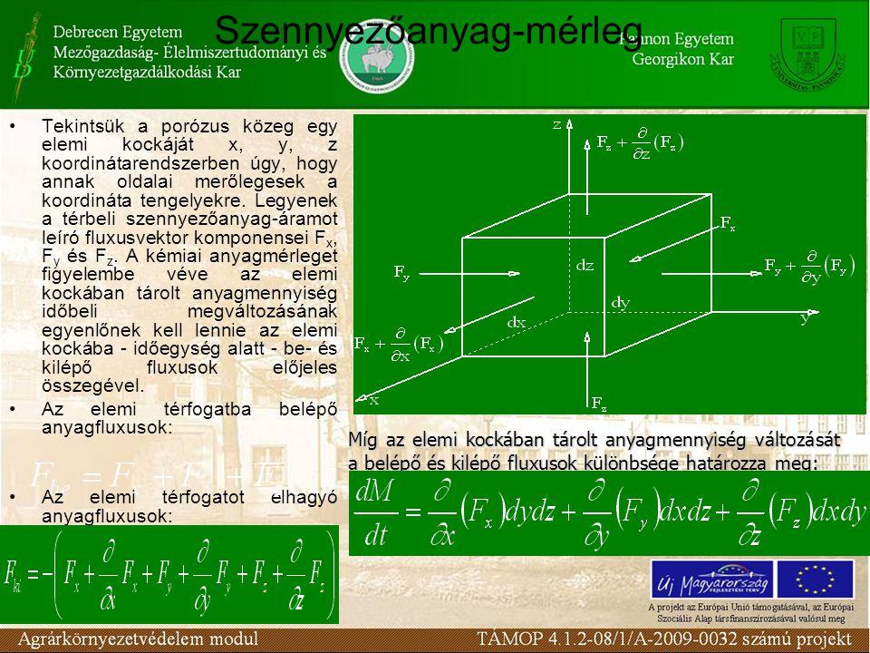 Szennyezőanyag-mérleg Tekintsük a porózus közeg egy elemi kockáját x, y, z koordinátarendszerben úgy, hogy annak oldalai merőlegesek a koordináta teng