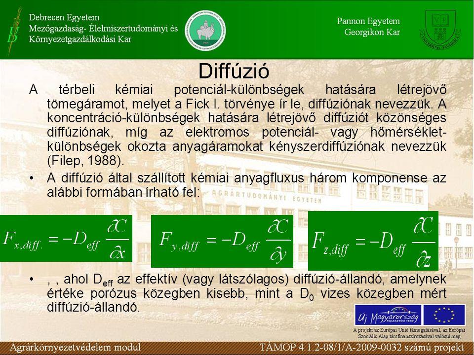 A térbeli kémiai potenciál-különbségek hatására létrejövő tömegáramot, melyet a Fick I.