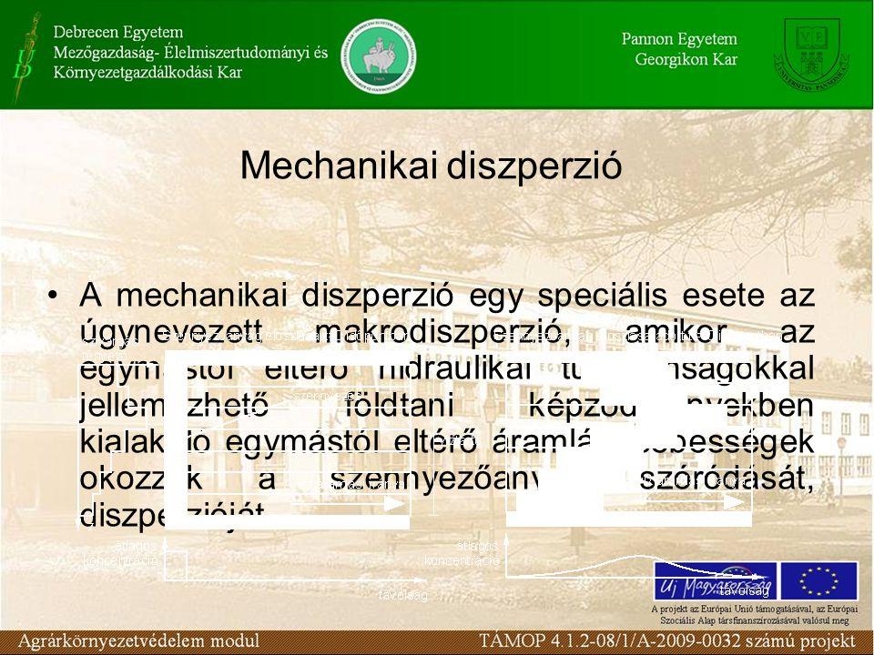 A mechanikai diszperzió egy speciális esete az úgynevezett makrodiszperzió, amikor az egymástól eltérő hidraulikai tulajdonságokkal jellemezhető földtani képződményekben kialakuló egymástól eltérő áramlási sebességek okozzák a szennyezőanyag szóródását, diszperzióját.