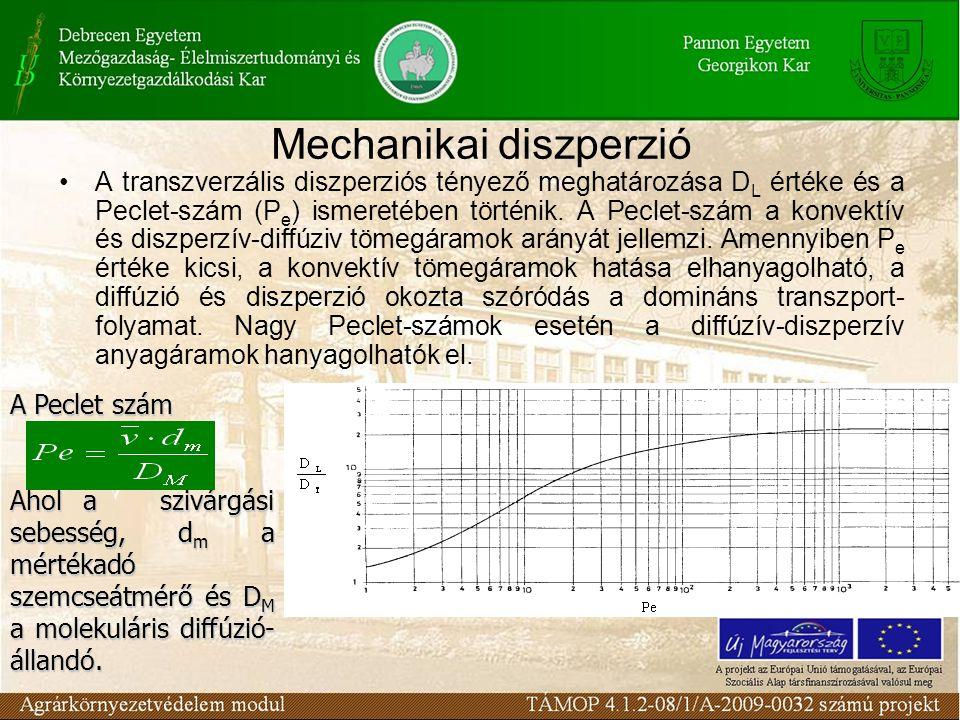 A transzverzális diszperziós tényező meghatározása D L értéke és a Peclet-szám (P e ) ismeretében történik.