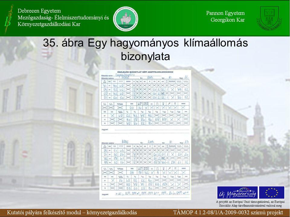 35. ábra Egy hagyományos klímaállomás bizonylata