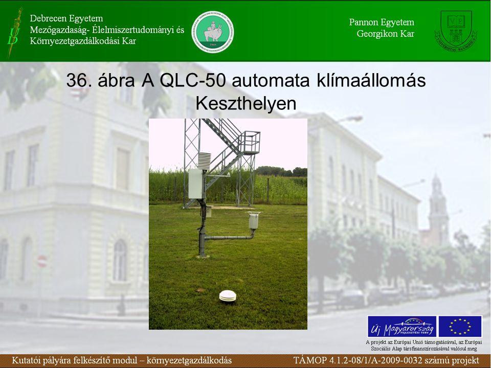 36. ábra A QLC-50 automata klímaállomás Keszthelyen