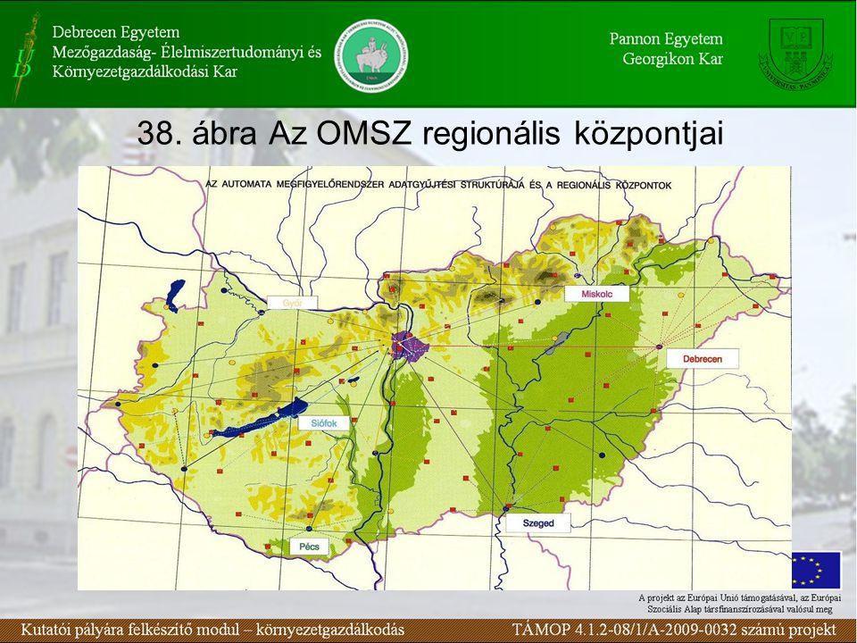 38. ábra Az OMSZ regionális központjai