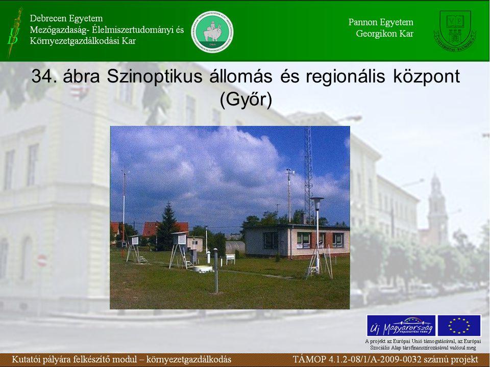 34. ábra Szinoptikus állomás és regionális központ (Győr)