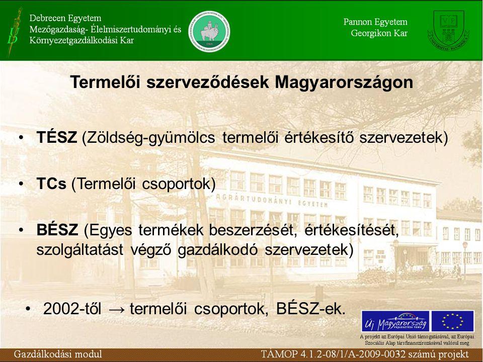 Termelői szerveződések Magyarországon 2002-től → termelői csoportok, BÉSZ-ek. TÉSZ (Zöldség-gyümölcs termelői értékesítő szervezetek) TCs (Termelői cs